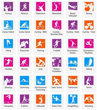 liste over sportsgrene